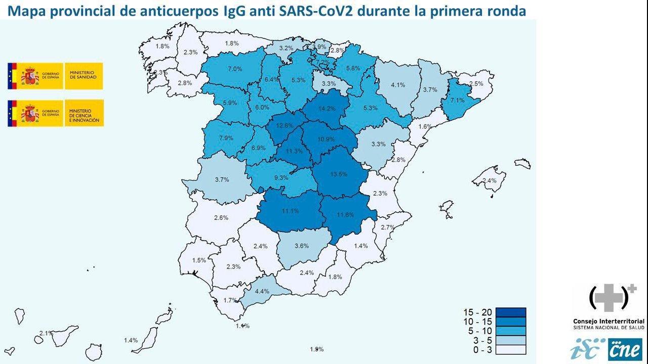 resultados-estudio-seroprevalencia-corononavirus